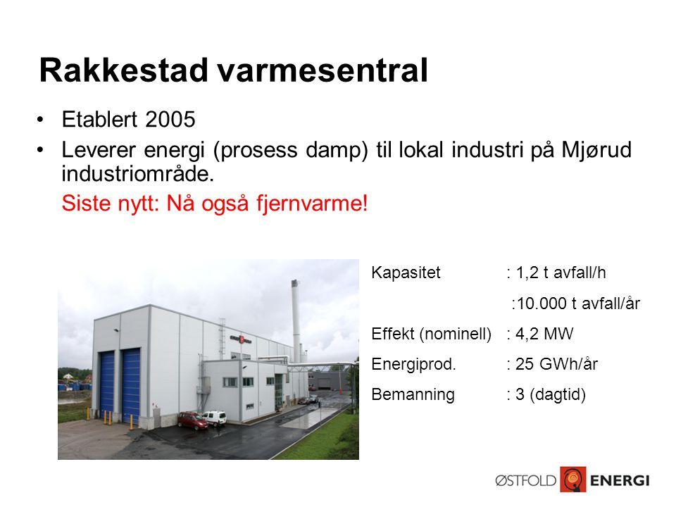 •Etablert 2005 •Leverer energi (prosess damp) til lokal industri på Mjørud industriområde. Siste nytt: Nå også fjernvarme! Kapasitet: 1,2 t avfall/h :