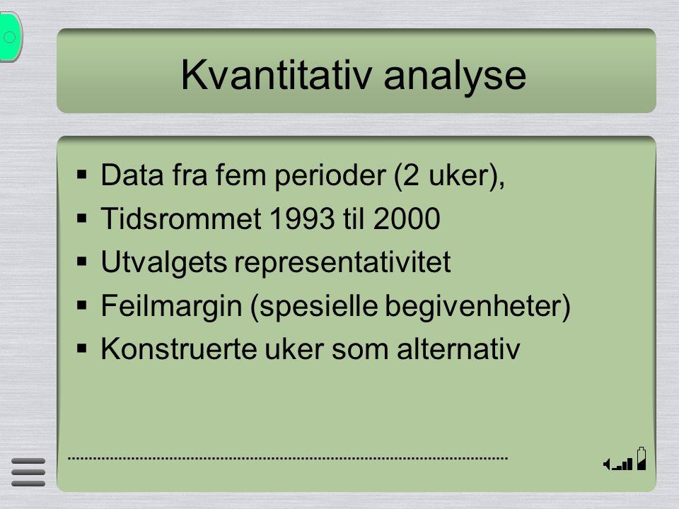 Kvantitativ analyse  Data fra fem perioder (2 uker),  Tidsrommet 1993 til 2000  Utvalgets representativitet  Feilmargin (spesielle begivenheter) 