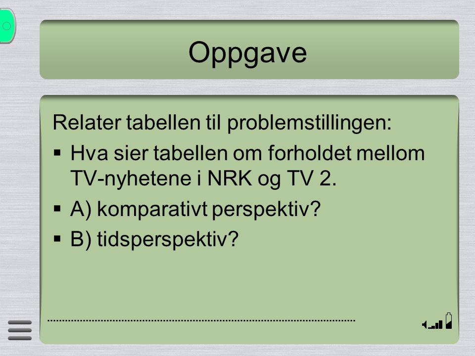 Oppgave Relater tabellen til problemstillingen:  Hva sier tabellen om forholdet mellom TV-nyhetene i NRK og TV 2.  A) komparativt perspektiv?  B) t