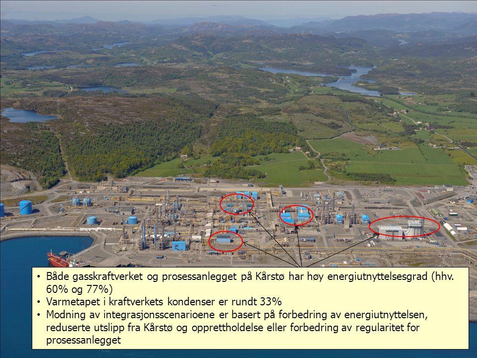 www.gassco.no UTSLIPPSPUNKT • Både gasskraftverket og prosessanlegget på Kårstø har høy energiutnyttelsesgrad (hhv.