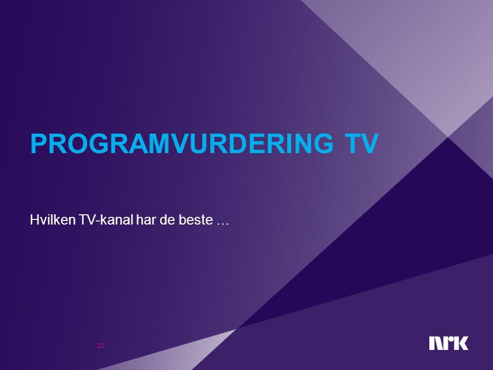 PROGRAMVURDERING TV Hvilken TV-kanal har de beste … 20