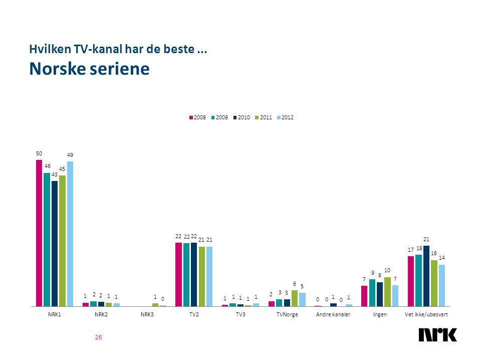 Hvilken TV-kanal har de beste... Norske seriene 26