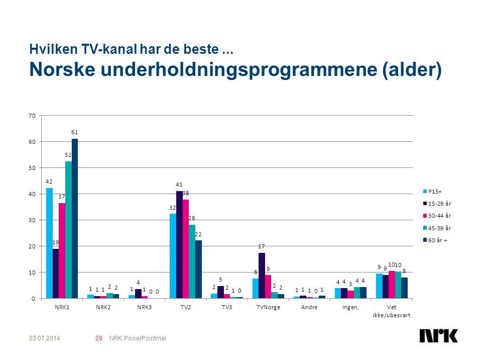 Hvilken TV-kanal har de beste... Norske underholdningsprogrammene (alder) 03.07.2014 NRK PowerPointmal 29