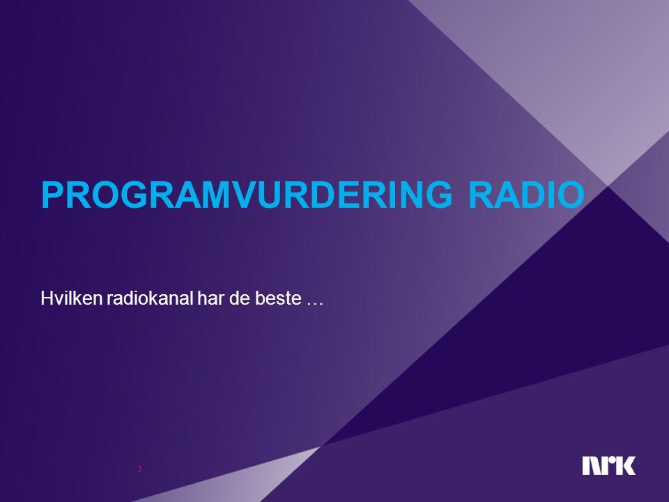PROGRAMVURDERING RADIO Hvilken radiokanal har de beste … 3