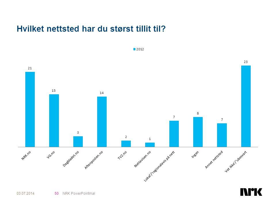 Hvilket nettsted har du størst tillit til? 03.07.2014 NRK PowerPointmal 50