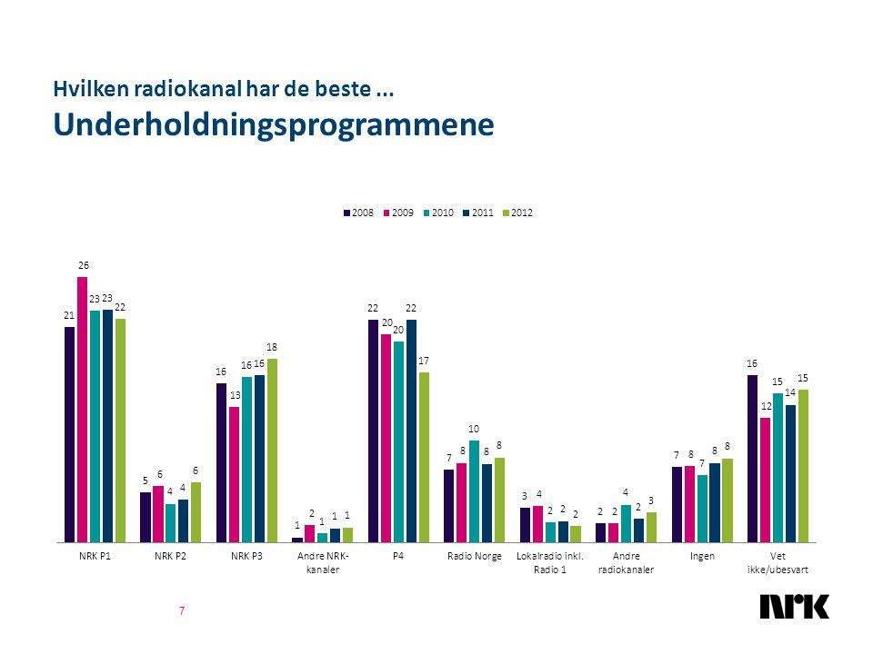 NRK har som formål å formidle norsk kultur og historie.