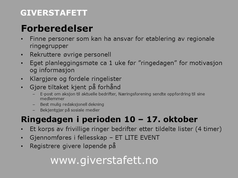 GIVERSTAFETT Forberedelser • Finne personer som kan ha ansvar for etablering av regionale ringegrupper • Rekruttere øvrige personell • Eget planleggin