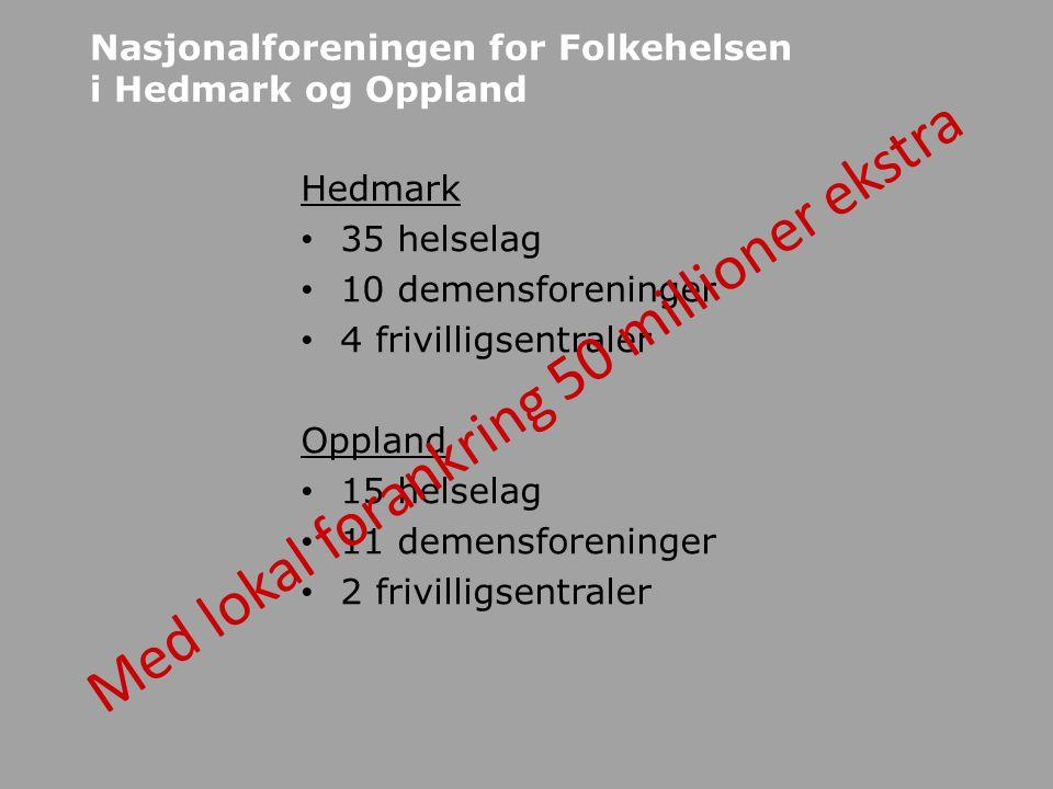 Nasjonalforeningen for Folkehelsen i Hedmark og Oppland Hedmark • 35 helselag • 10 demensforeninger • 4 frivilligsentraler Oppland • 15 helselag • 11 demensforeninger • 2 frivilligsentraler Med lokal forankring 50 millioner ekstra