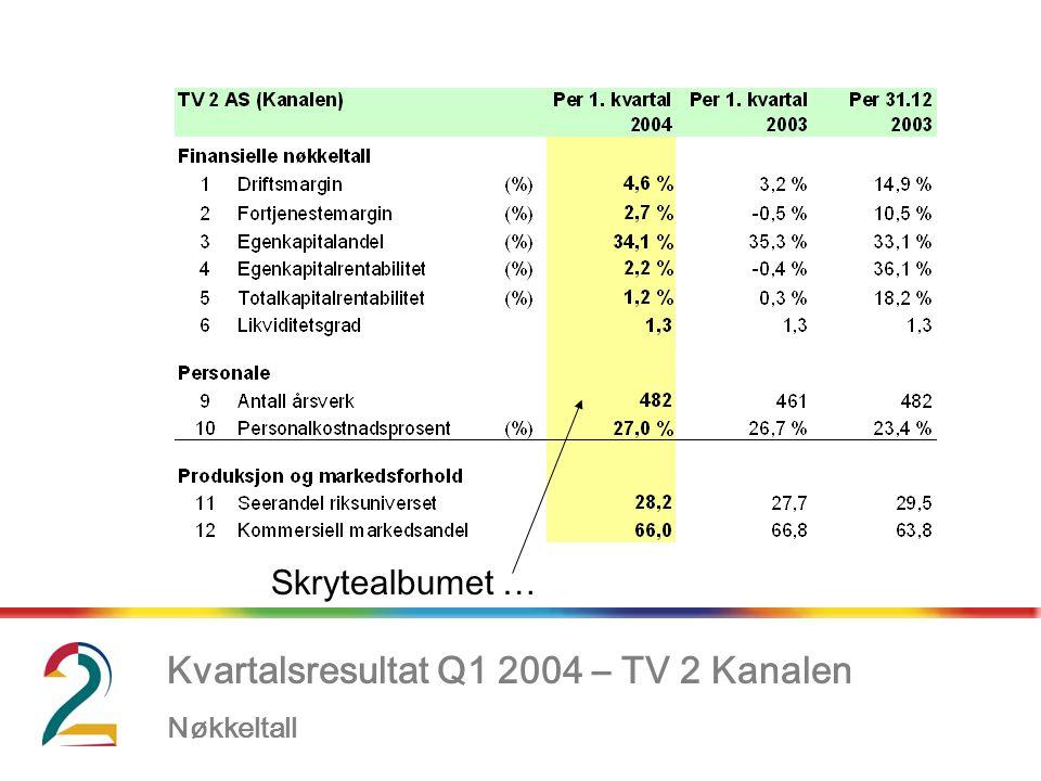 Kvartalsresultat Q1 2004 – TV 2 Kanalen Nøkkeltall, Skrytealbumet …