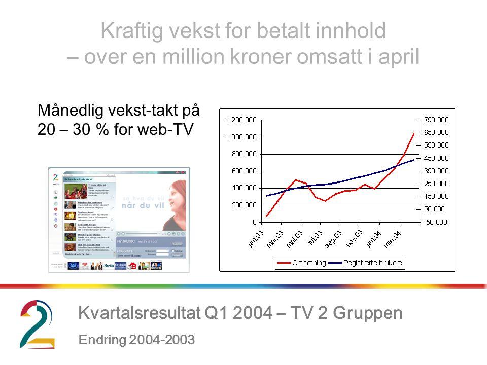 Kvartalsresultat Q1 2004 – TV 2 Gruppen Endring 2004-2003, Kraftig vekst for betalt innhold – over en million kroner omsatt i april Månedlig vekst-takt på 20 – 30 % for web-TV