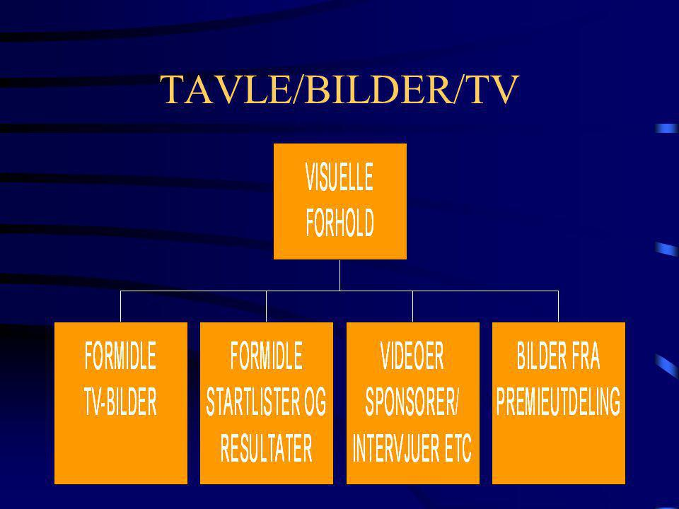 TAVLE/BILDER/TV