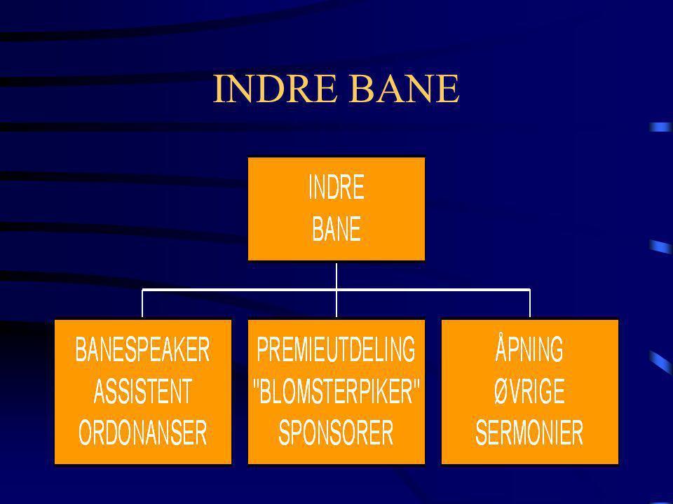 INDRE BANE
