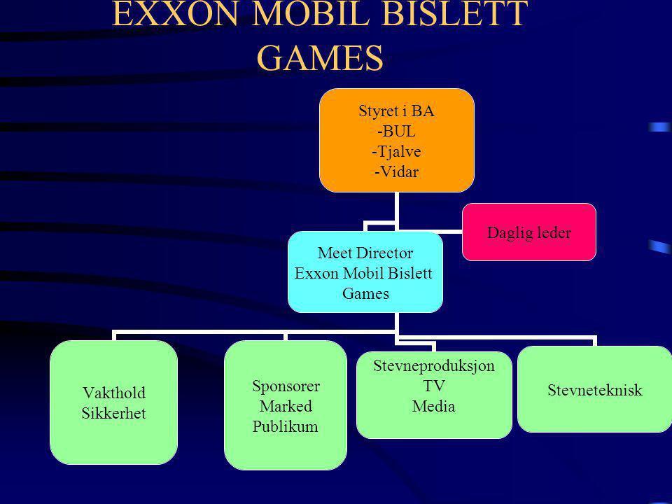 EXXON MOBIL BISLETT GAMES Styret i BA -BUL -Tjalve -Vidar Vakthold Sikkerhet Sponsorer Marked Publikum Stevneproduksjon TV Media Stevneteknisk Meet Di