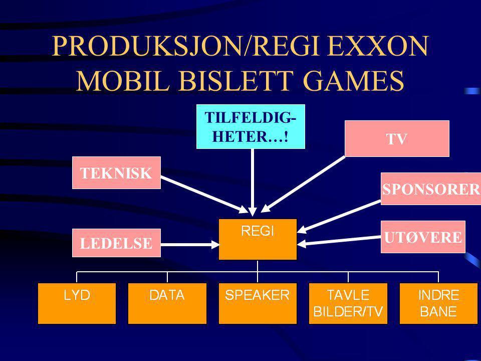 PRODUKSJON/REGI EXXON MOBIL BISLETT GAMES TV SPONSORER TEKNISK LEDELSE TILFELDIG- HETER…! UTØVERE