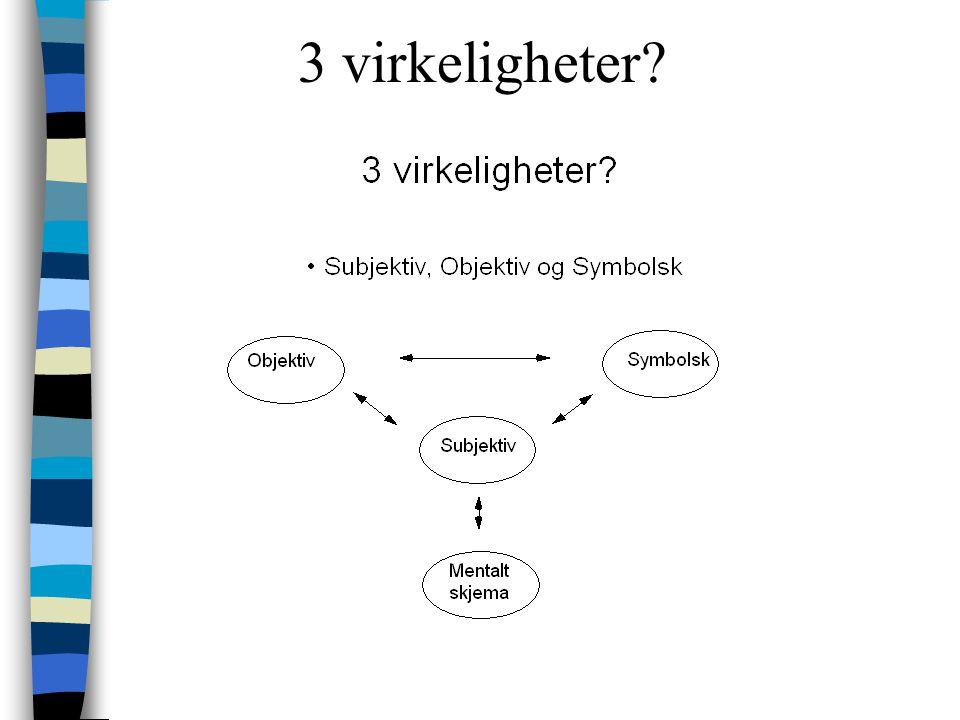n Innhold, Instans, Prosess n Mead vektlegger prosessen (feedback (interaksjon) og identitetsproduksjon).