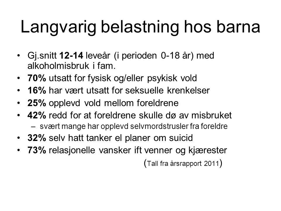 Langvarig belastning hos barna •Gj.snitt 12-14 leveår (i perioden 0-18 år) med alkoholmisbruk i fam.