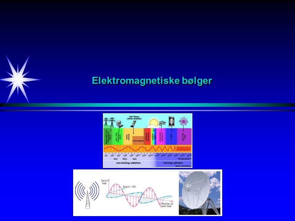 Elektromagnetiske bølger Kilder Solen Radio- / TV-stasjoner Radar Elektriske apparater (ovner, lyspærer) Røntgen-apparater Radioaktive atomkjerner Et varierende elektrisk felt  Et magnetfelt Et varierende magnetfelt  Et elektrisk felt