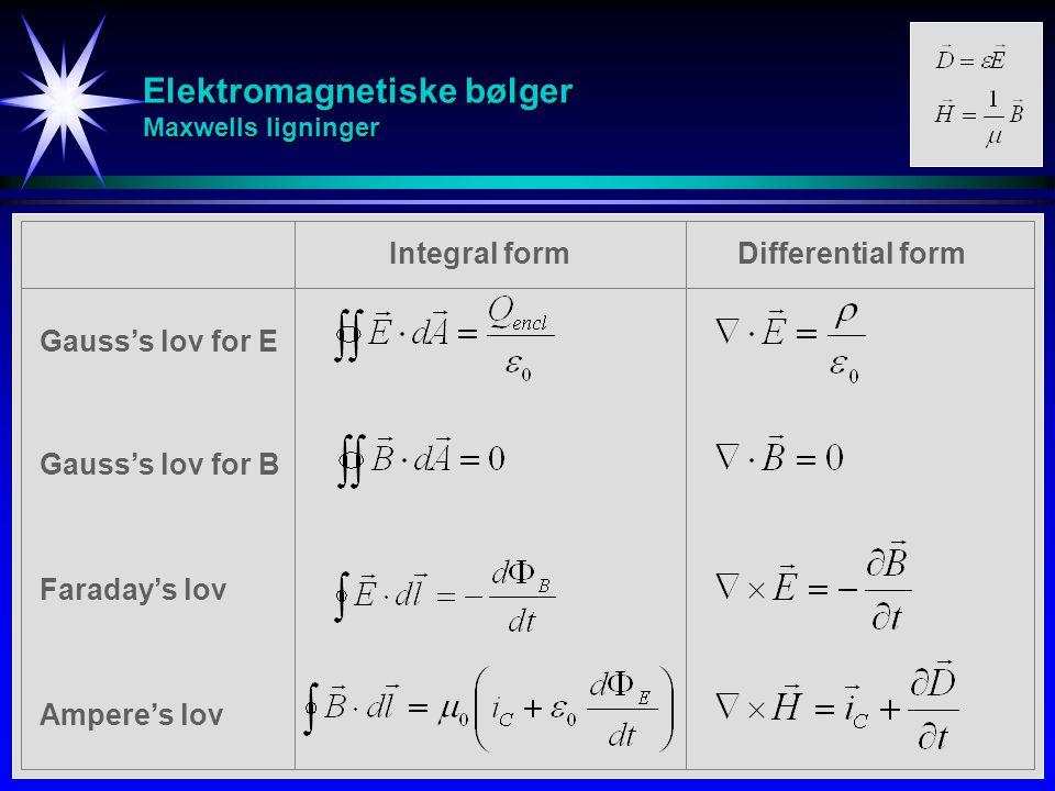 Elektromagnetiske bølger Maxwells ligninger Faraday's lov Gauss's lov for E Gauss's lov for B Ampere's lov Integral formDifferential form