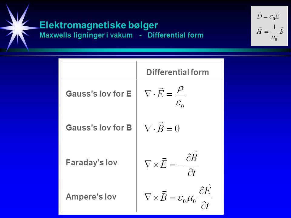 Elektromagnetiske bølger Maxwells ligninger i vakum - Differential form Faraday's lov Gauss's lov for E Gauss's lov for B Ampere's lov Differential fo