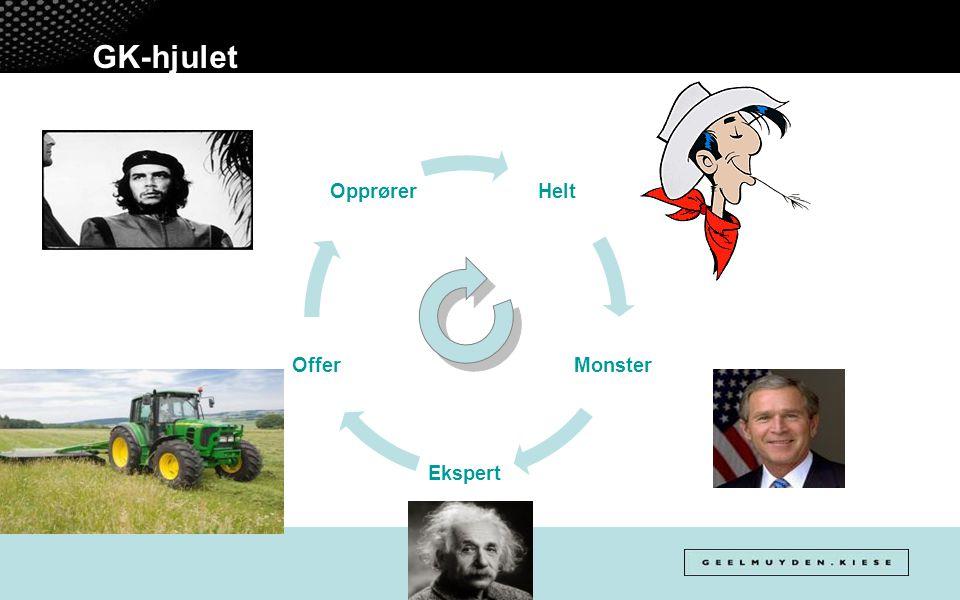 Helt Monster Ekspert Offer Opprører GK-hjulet