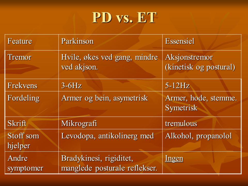 PD vs.ET FeatureParkinsonEssensiel Tremor Hvile, økes ved gang, mindre ved akjson.