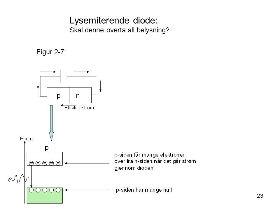 23 Lysemiterende diode: Skal denne overta all belysning? Figur 2-7: