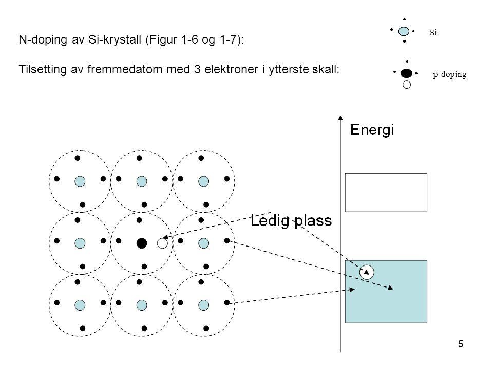 5 N-doping av Si-krystall (Figur 1-6 og 1-7): Tilsetting av fremmedatom med 3 elektroner i ytterste skall: p-doping Si
