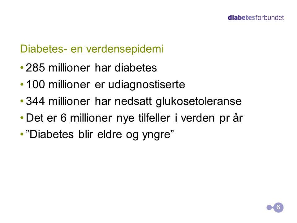 Diabetes- en verdensepidemi •285 millioner har diabetes •100 millioner er udiagnostiserte •344 millioner har nedsatt glukosetoleranse •Det er 6 millio
