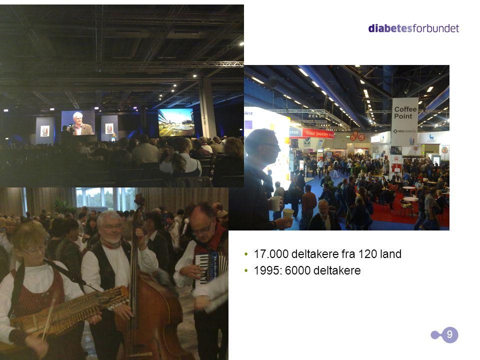 •17.000 deltakere fra 120 land •1995: 6000 deltakere 9