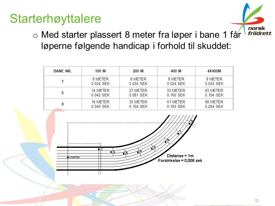 12 Starterhøyttalere o Med starter plassert 8 meter fra løper i bane 1 får løperne følgende handicap i forhold til skuddet: BANE NR.100 M200 M400 M4X400M 1 8 METER 0.024 SEK 8 METER 0.024 SEK 8 METER 0.024 SEK 8 METER 0.024 SEK 6 14 METER 0.042 SEK 27 METER 0.081 SEK 53 METER 0.160 SEK 65 METER 0.194 SEK 8 16 METER 0.049 SEK 35 METER 0.104 SEK 61 METER 0.183 SEK 88 METER 0.264 SEK