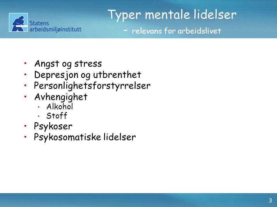 3 Typer mentale lidelser - relevans for arbeidslivet •Angst og stress •Depresjon og utbrenthet •Personlighetsforstyrrelser •Avhengighet • Alkohol • St