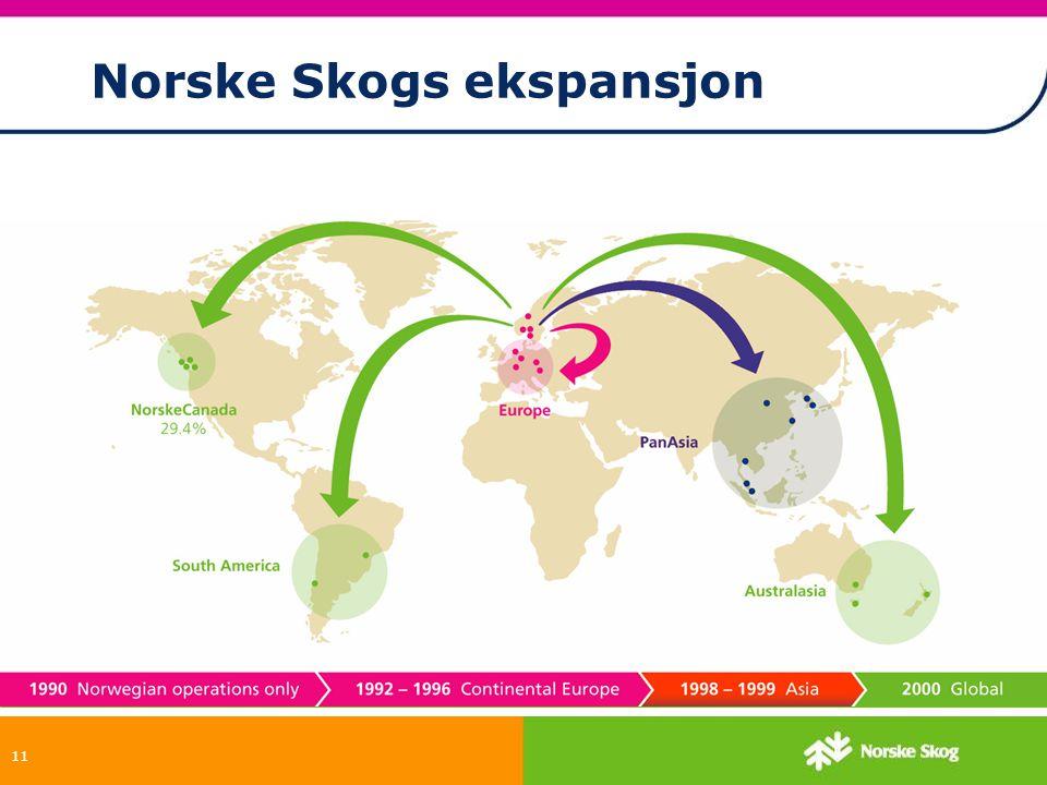 11 Norske Skogs ekspansjon