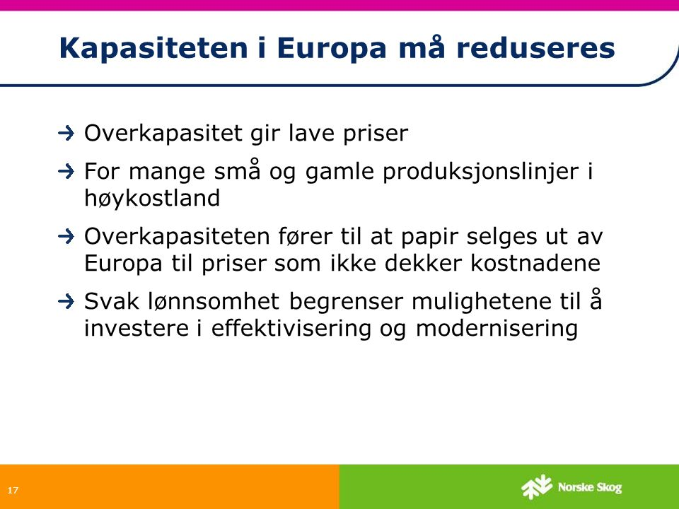 17 Kapasiteten i Europa må reduseres Overkapasitet gir lave priser For mange små og gamle produksjonslinjer i høykostland Overkapasiteten fører til at