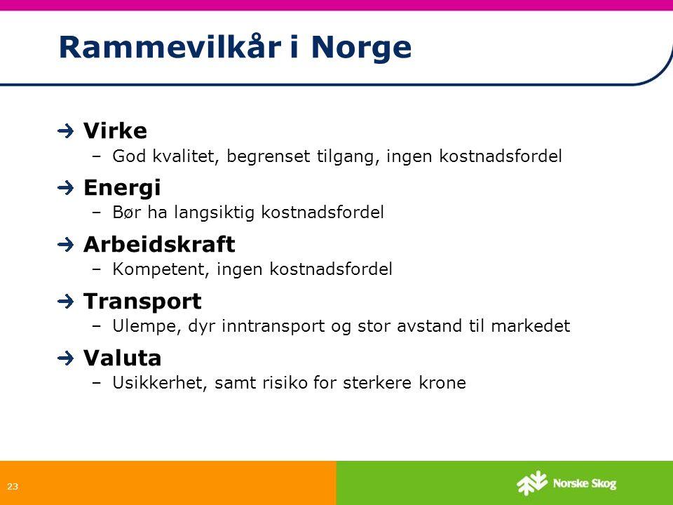 23 Rammevilkår i Norge Virke –God kvalitet, begrenset tilgang, ingen kostnadsfordel Energi –Bør ha langsiktig kostnadsfordel Arbeidskraft –Kompetent,