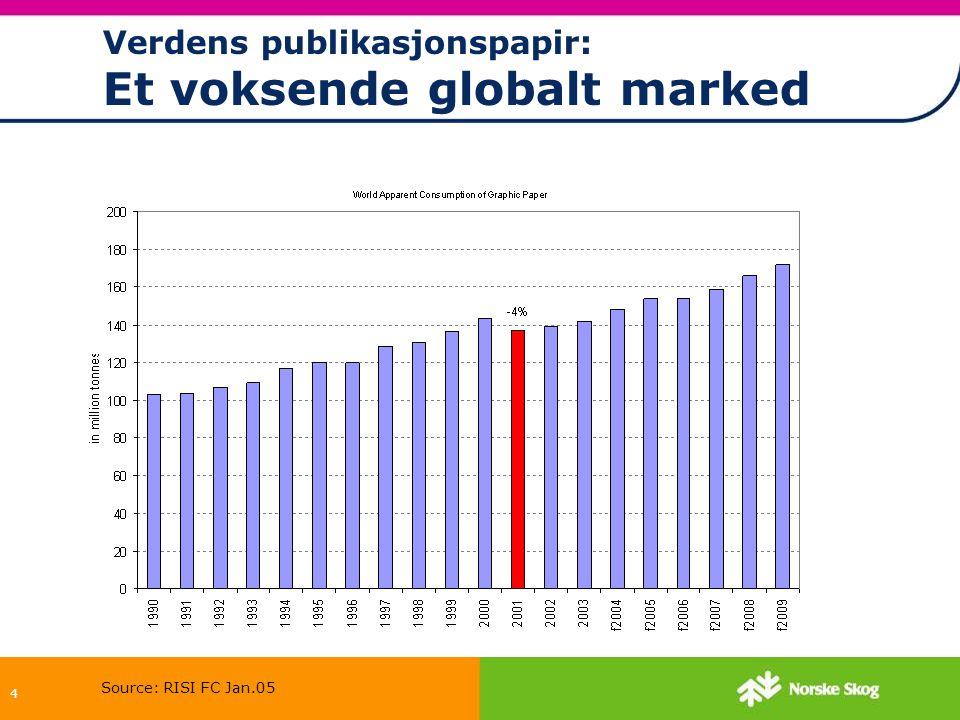 4 Verdens publikasjonspapir: Et voksende globalt marked Source: RISI FC Jan.05