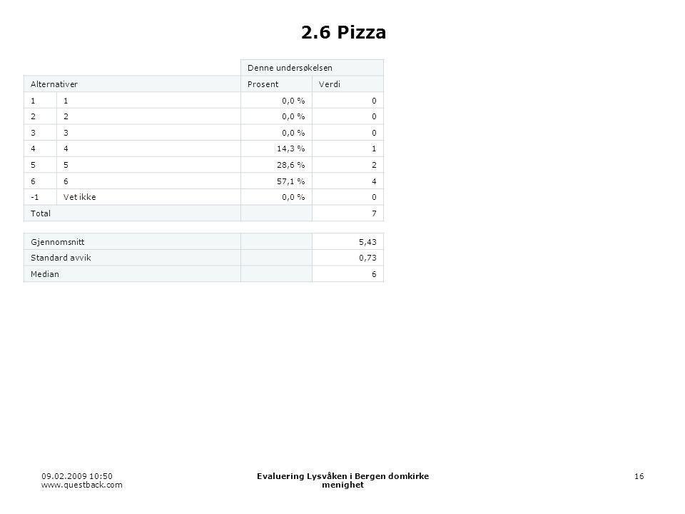 09.02.2009 10:50 www.questback.com Evaluering Lysvåken i Bergen domkirke menighet 16 2.6 Pizza Denne undersøkelsen AlternativerProsentVerdi 110,0 %0 22 0 33 0 4414,3 %1 5528,6 %2 6657,1 %4 Vet ikke0,0 %0 Total 7 Gjennomsnitt 5,43 Standard avvik 0,73 Median 6