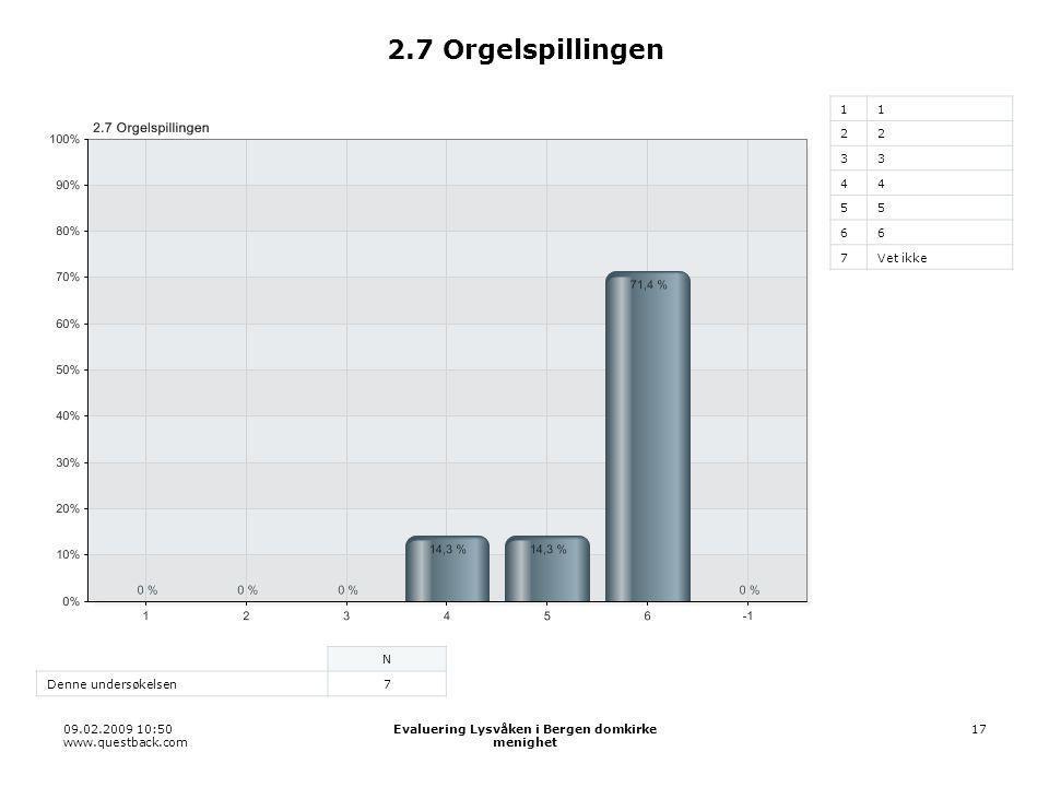 09.02.2009 10:50 www.questback.com Evaluering Lysvåken i Bergen domkirke menighet 17 2.7 Orgelspillingen 11 22 33 44 55 66 7Vet ikke N Denne undersøkelsen7