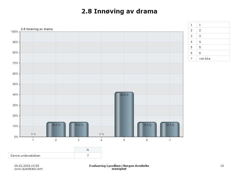 09.02.2009 10:50 www.questback.com Evaluering Lysvåken i Bergen domkirke menighet 19 2.8 Innøving av drama 11 22 33 44 55 66 7Vet ikke N Denne undersøkelsen7
