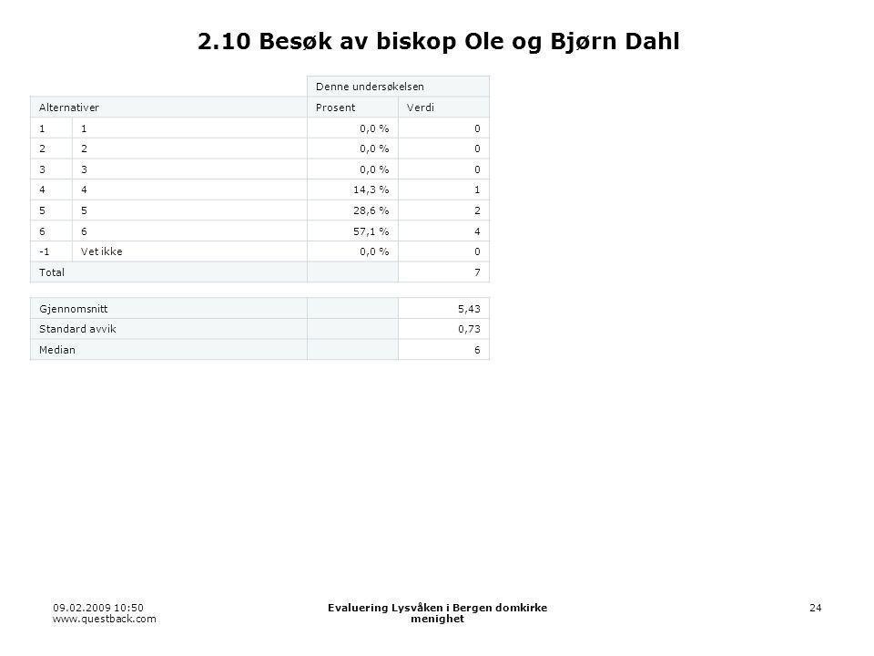 09.02.2009 10:50 www.questback.com Evaluering Lysvåken i Bergen domkirke menighet 24 2.10 Besøk av biskop Ole og Bjørn Dahl Denne undersøkelsen AlternativerProsentVerdi 110,0 %0 22 0 33 0 4414,3 %1 5528,6 %2 6657,1 %4 Vet ikke0,0 %0 Total 7 Gjennomsnitt 5,43 Standard avvik 0,73 Median 6