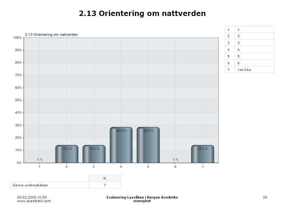 09.02.2009 10:50 www.questback.com Evaluering Lysvåken i Bergen domkirke menighet 29 2.13 Orientering om nattverden 11 22 33 44 55 66 7Vet ikke N Denne undersøkelsen7