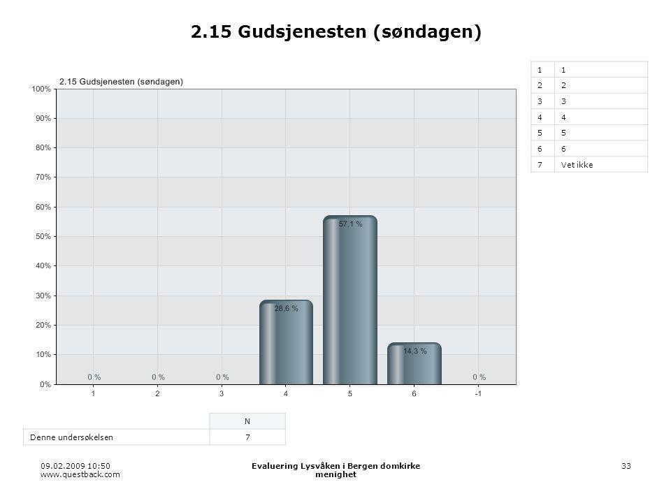09.02.2009 10:50 www.questback.com Evaluering Lysvåken i Bergen domkirke menighet 33 2.15 Gudsjenesten (søndagen) 11 22 33 44 55 66 7Vet ikke N Denne undersøkelsen7