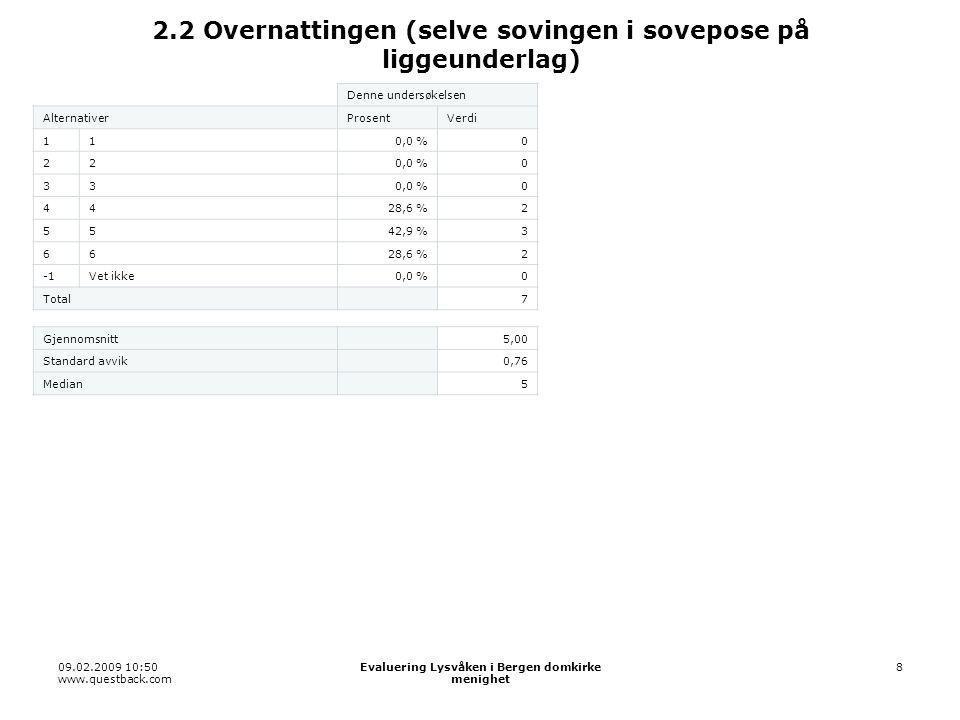 09.02.2009 10:50 www.questback.com Evaluering Lysvåken i Bergen domkirke menighet 8 2.2 Overnattingen (selve sovingen i sovepose på liggeunderlag) Denne undersøkelsen AlternativerProsentVerdi 110,0 %0 22 0 33 0 4428,6 %2 5542,9 %3 6628,6 %2 Vet ikke0,0 %0 Total 7 Gjennomsnitt 5,00 Standard avvik 0,76 Median 5