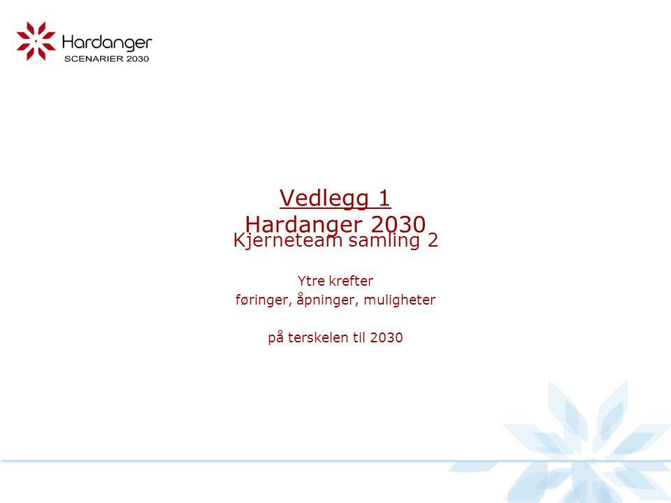 Vedlegg 1 Hardanger 2030 Kjerneteam samling 2 Ytre krefter føringer, åpninger, muligheter på terskelen til 2030