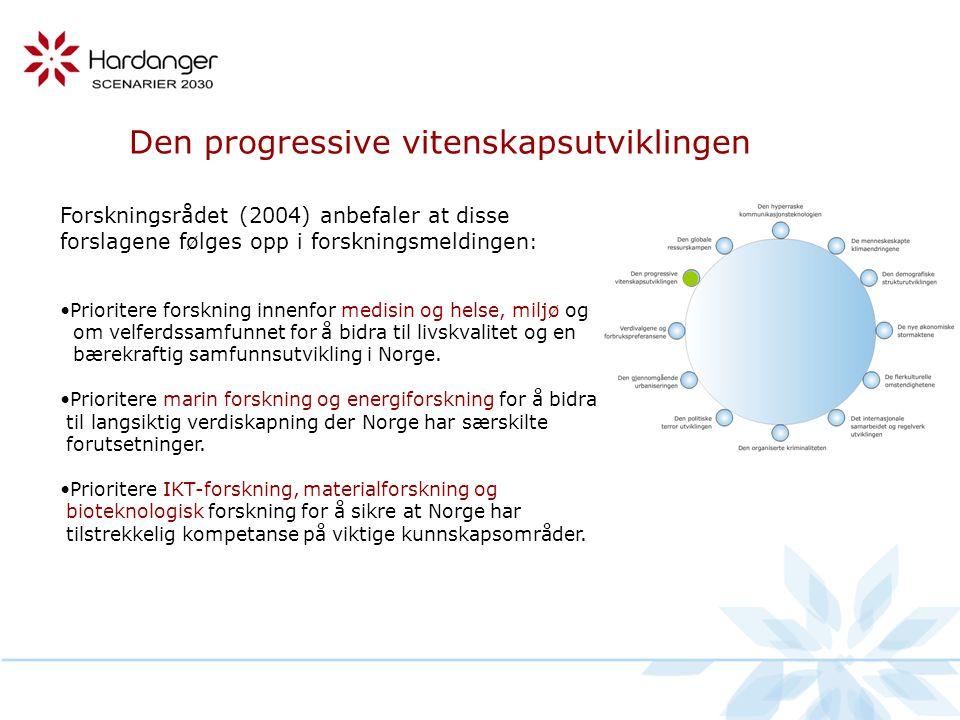 Den progressive vitenskapsutviklingen Forskningsrådet (2004) anbefaler at disse forslagene følges opp i forskningsmeldingen : •Prioritere forskning innenfor medisin og helse, miljø og om velferdssamfunnet for å bidra til livskvalitet og en bærekraftig samfunnsutvikling i Norge.