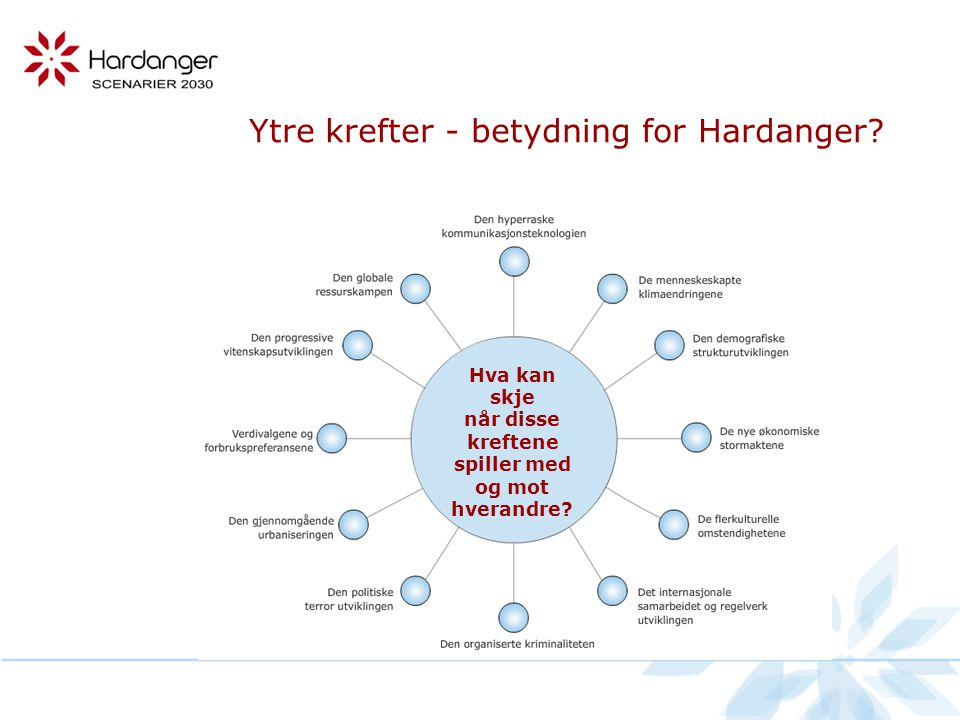 Ytre krefter - betydning for Hardanger.