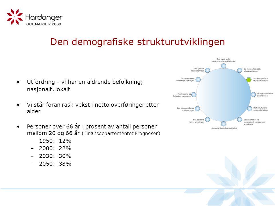 Den demografiske strukturutviklingen •Utfordring – vi har en aldrende befolkning; nasjonalt, lokalt •Vi står foran rask vekst i netto overføringer etter alder •Personer over 66 år i prosent av antall personer mellom 20 og 66 år ( Finansdepartementet Prognoser) –1950: 12% –2000: 22% –2030: 30% –2050: 38%