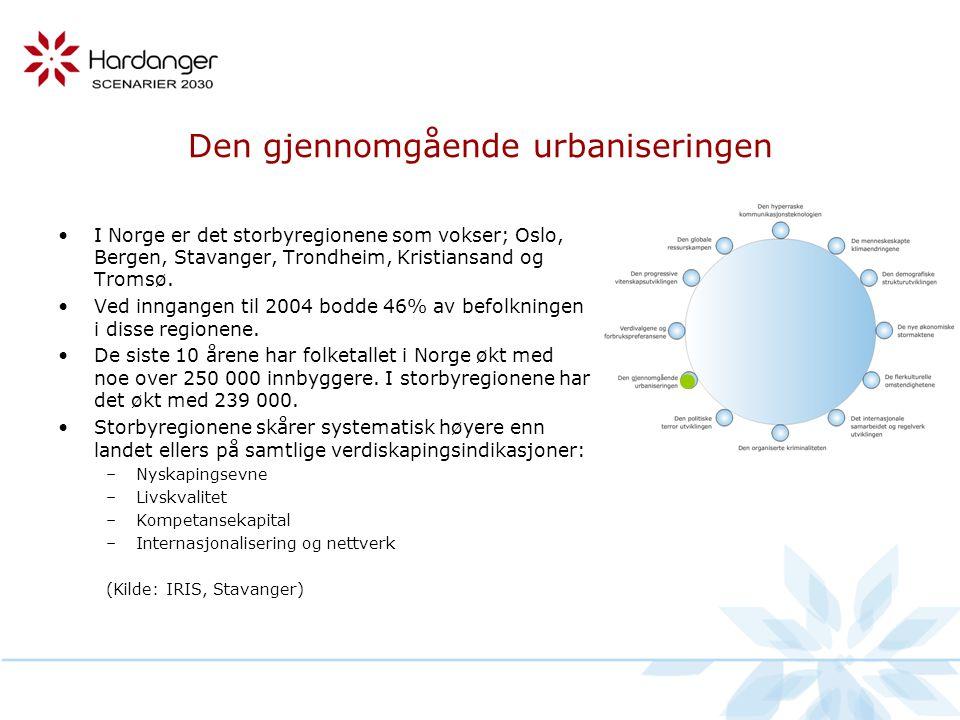 Den gjennomgående urbaniseringen •I Norge er det storbyregionene som vokser; Oslo, Bergen, Stavanger, Trondheim, Kristiansand og Tromsø.