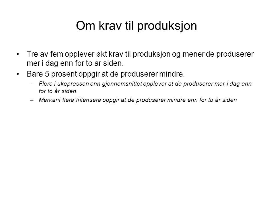 Om krav til produksjon •Tre av fem opplever økt krav til produksjon og mener de produserer mer i dag enn for to år siden.