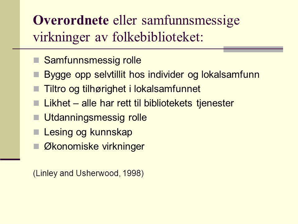 Verdien av norske folkebibliotek pr husholdning Innenfor området: 1 2 3 4 5 |--------|---------|---------|---------| 400kr.