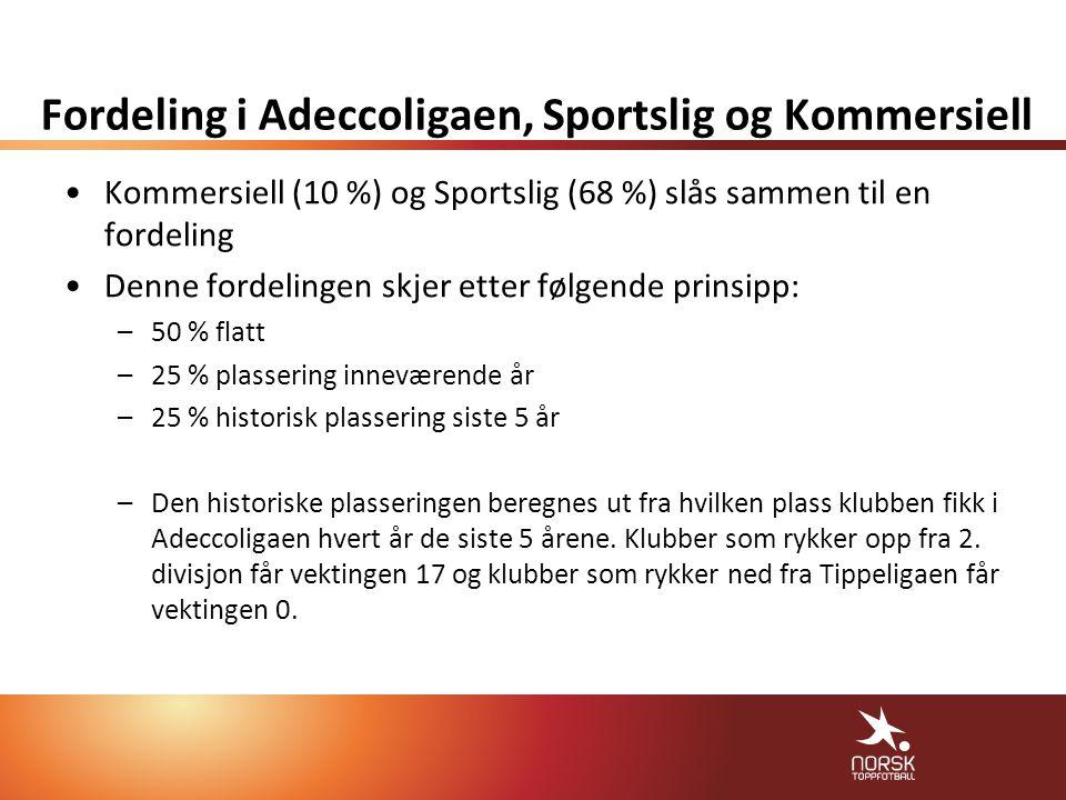 Fordeling i Adeccoligaen, Sportslig og Kommersiell –Ved både inneværende års plassering og historisk tabell benyttes følgende prosentvise fordeling:
